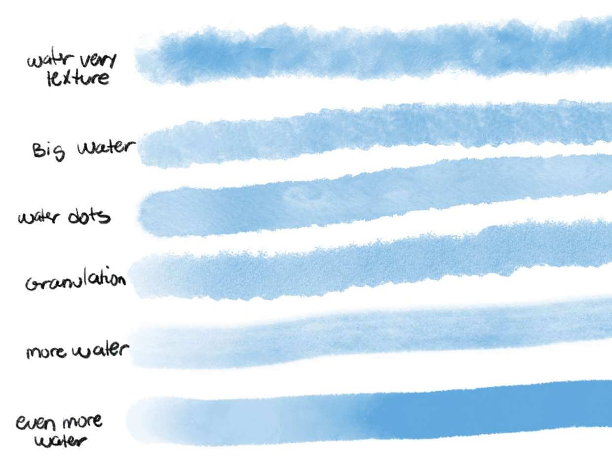 Free watercolor brushes - Free Brushes for Procreate